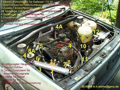 Wunderbar Automotor Diagramm Bilder - Elektrische ...